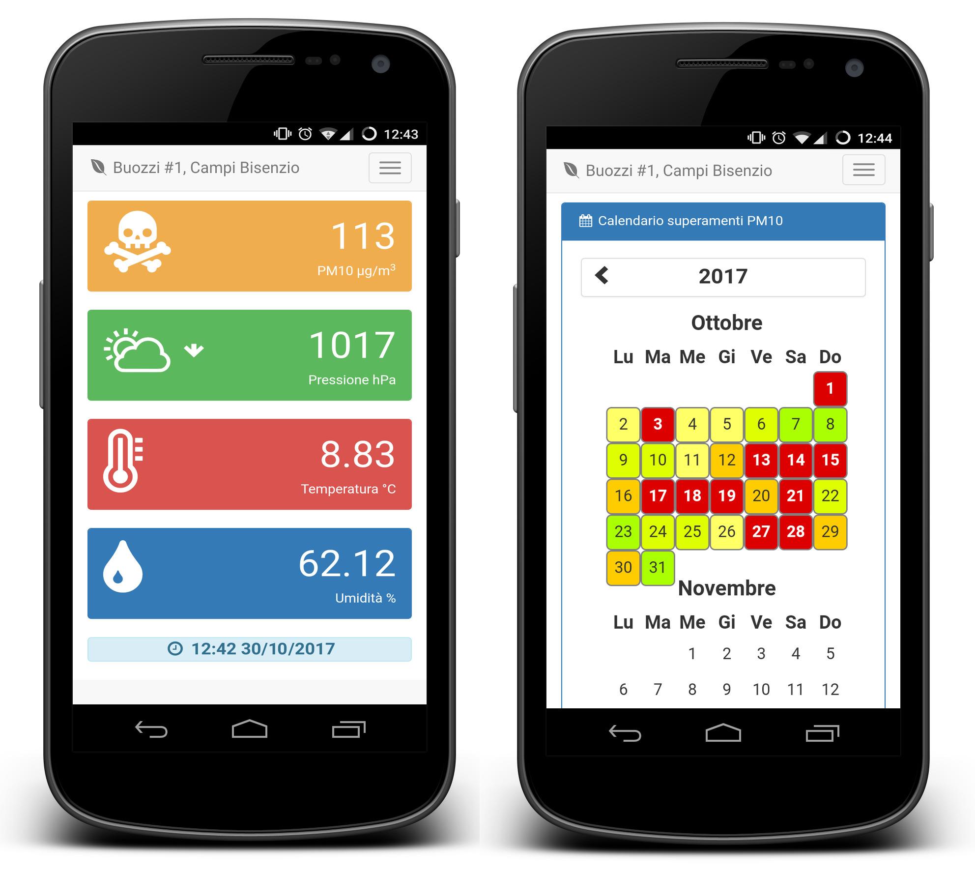 centraline-smartphone